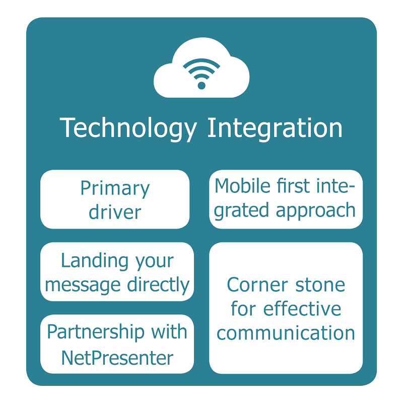 technology-integration-inverse.png