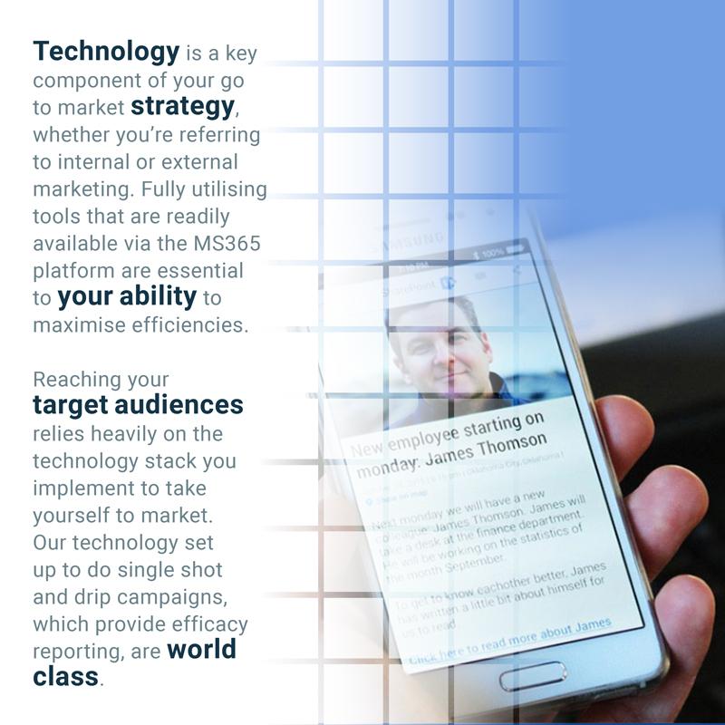 Technology Enablement